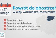 Photo of Wracają obostrzenia w województwie warmińsko-mazurskim